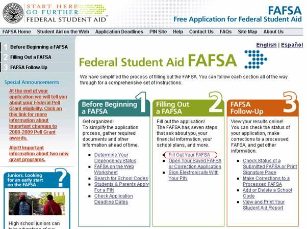 FAFSA Eligibility Income Chart
