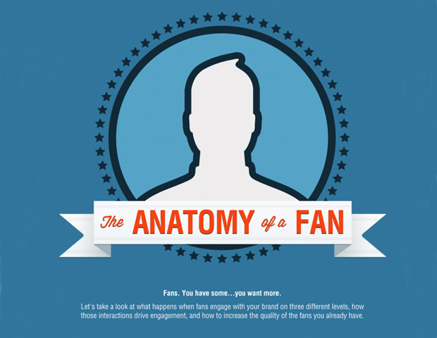 BEST INFOGRAPHIC OF 2011: