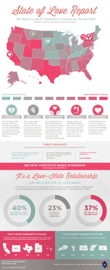 State_of_love_infographic-420x1024