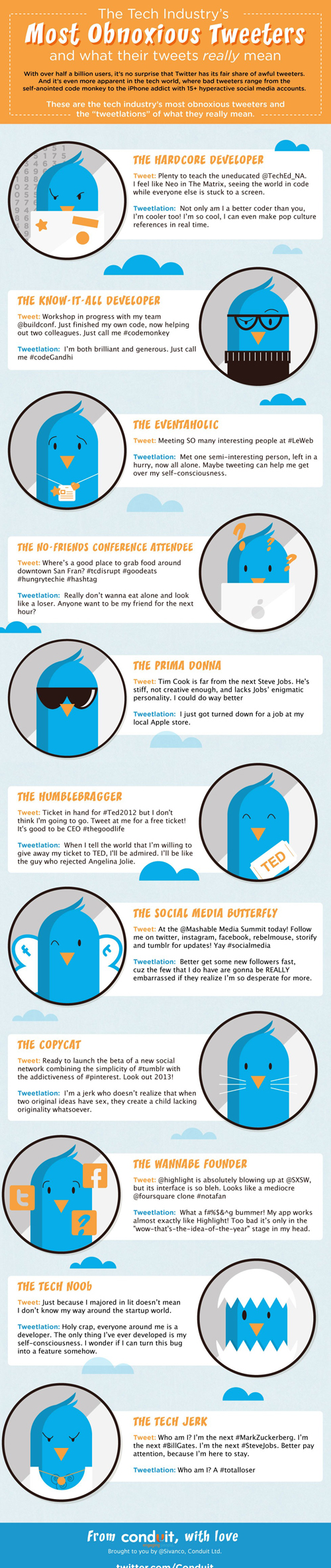 obnoxious-tweeters-infographic_final