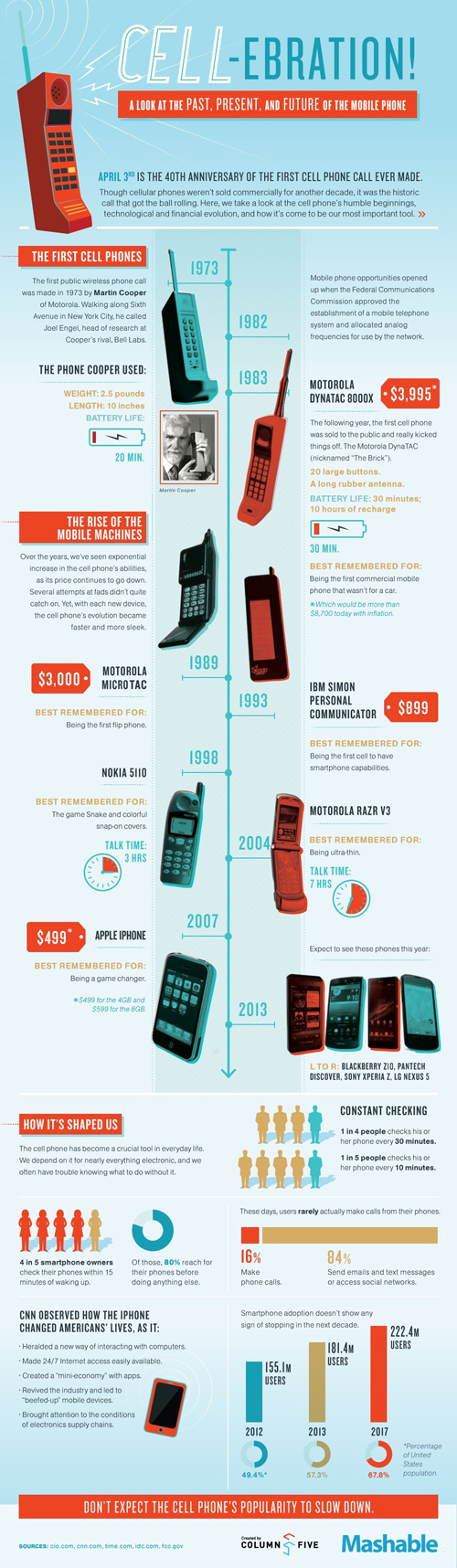 cellphone-anniversary-500x1000