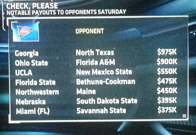 ESPN ran a breakdown of a few of the schools getting massive payouts last weekend.