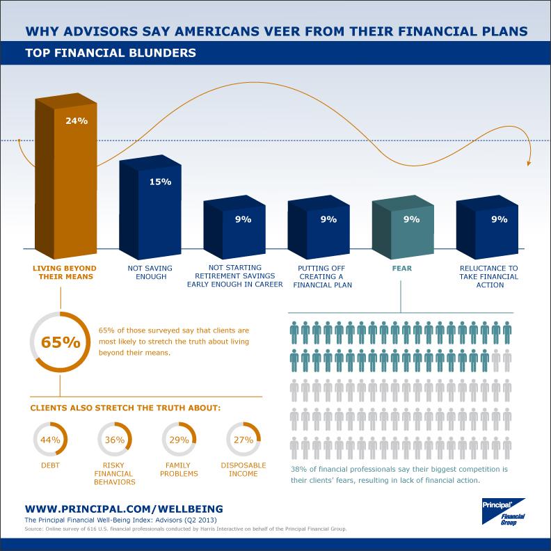 A_financial plan