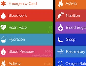 Apple's rumored Healthbook app tracks everything from your respiratory rate to your blood sugar, and is expected to be released with the next-generation iPhone.