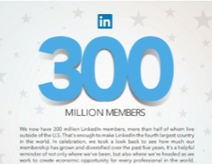 How to Access High-Powered Business Networking on LinkedIn