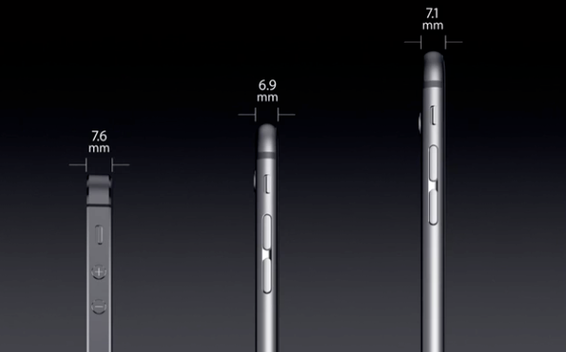 iPhone 6 thickness 6 Plus