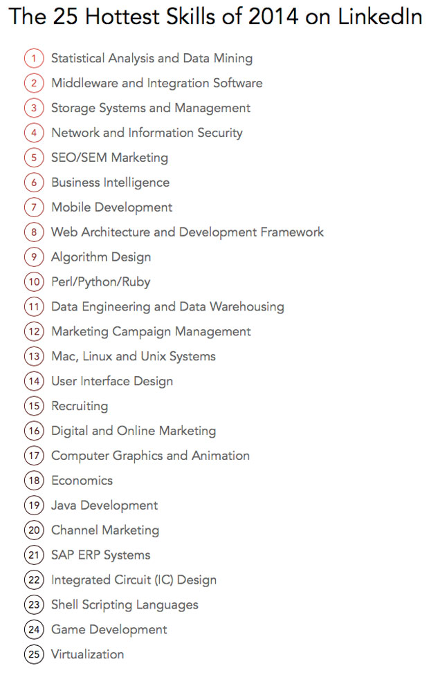 Linkedin-25-tech-skills