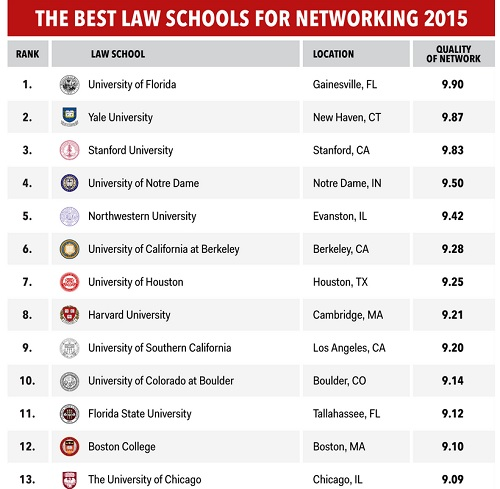 Best Law School Atlanta