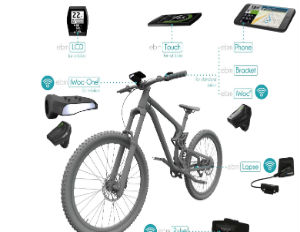 Ebikemotion (digitaltrends.com)