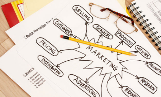 [Part 4 of 4] Marketing Ideas to Promote Your Business