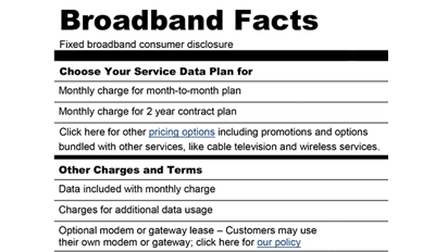 Image: FCC