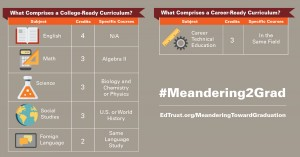 SocialTiles_MeanderingTowardGraduation-01 (3)