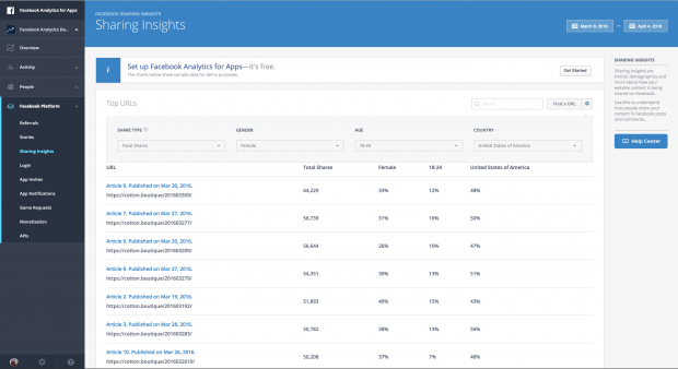 image of the save facebook sharing insights plugins